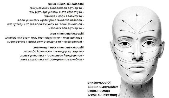 Масаж шкіри і м`язів обличчя