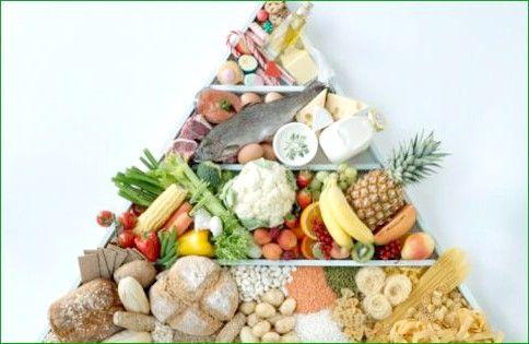 Продукти проти раку. Піраміда здорового харчування