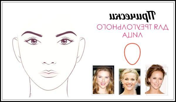 Варіанти зачісок для трикутного типу обличчя